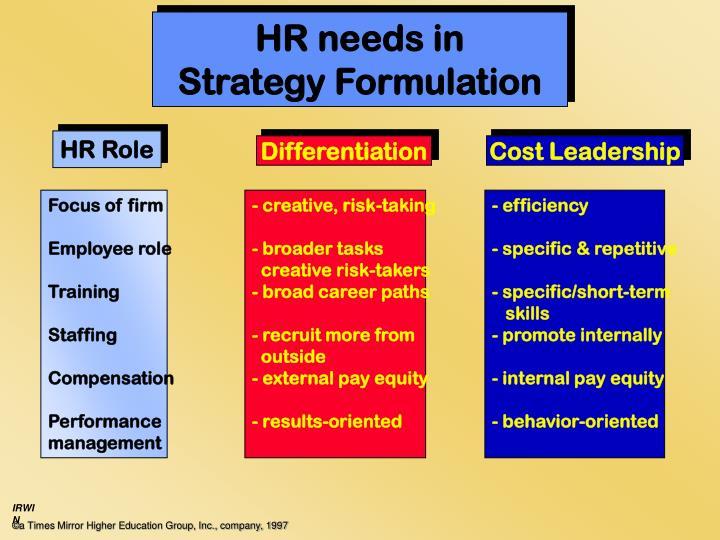 HR needs in