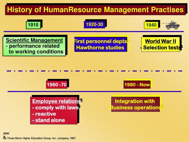 History of HumanResource Management Practises