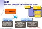 ciss center for embedded software systems 2002