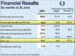 financial results six m onths to 3 0 june