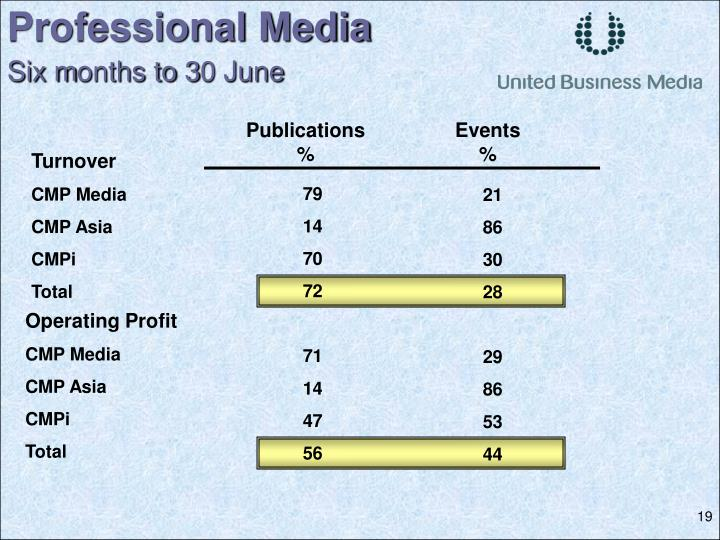 Professional Media