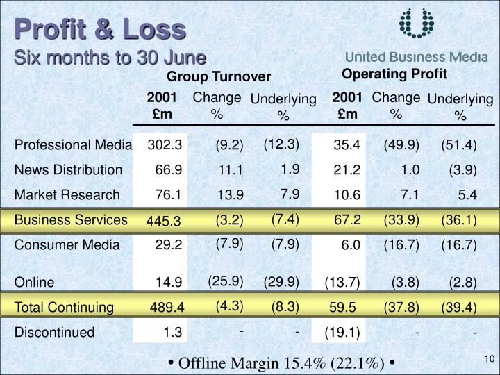 Profit & Loss