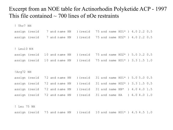 Excerpt from an NOE table for Actinorhodin Polyketide ACP - 1997