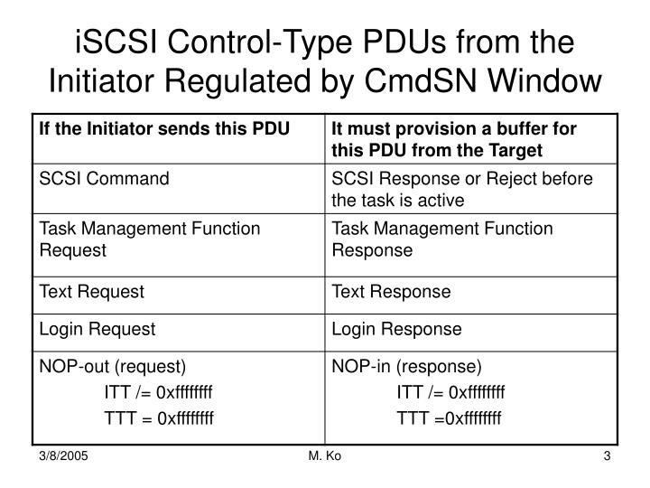 Iscsi control type pdus from the initiator regulated by cmdsn window