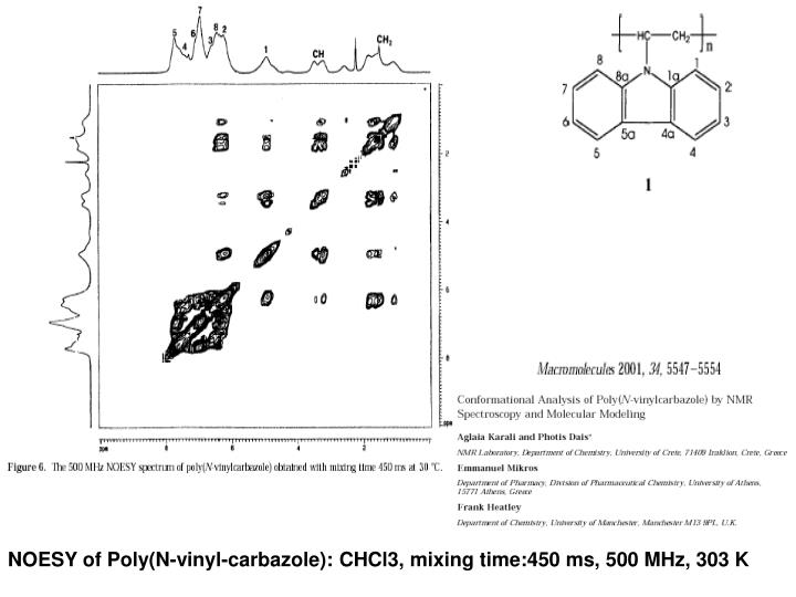 NOESY of Poly(N-vinyl-carbazole): CHCl3, mixing time:450 ms, 500 MHz, 303 K