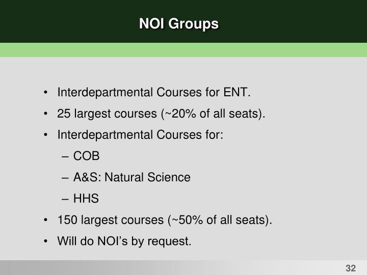 NOI Groups