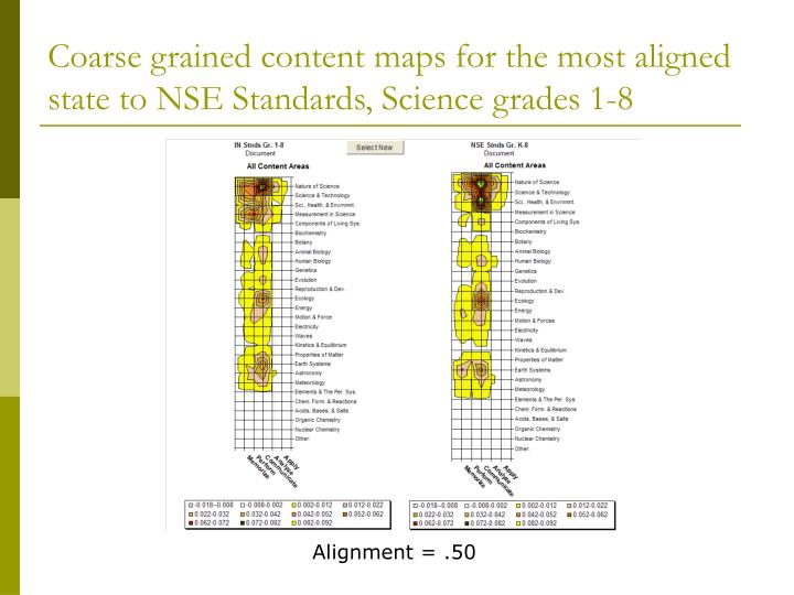 Coarse grained content maps for the most aligned state to NSE Standards, Science grades 1-8