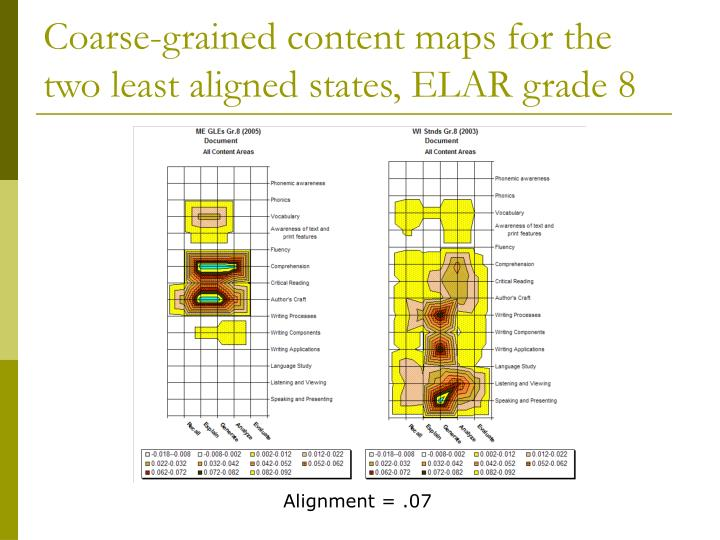 Coarse-grained content maps for the two least aligned states, ELAR grade 8