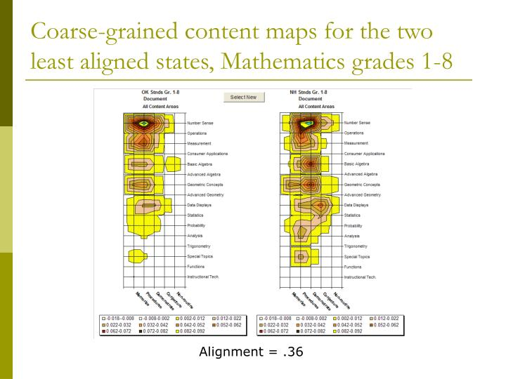Coarse-grained content maps for the two least aligned states, Mathematics grades 1-8