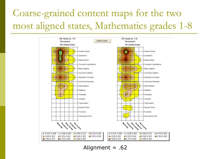 Coarse-grained content maps for the two most aligned states, Mathematics grades 1-8