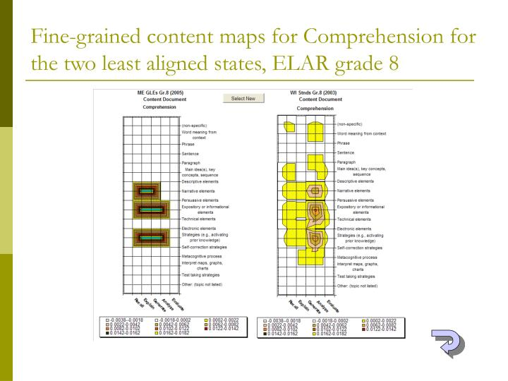 Fine-grained content maps for Comprehension for the two least aligned states, ELAR grade 8