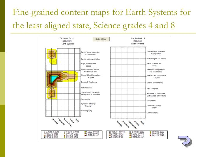 Fine-grained content maps for Earth Systems for the least aligned state, Science grades 4 and 8