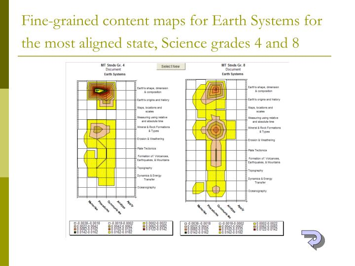 Fine-grained content maps for Earth Systems for the most aligned state, Science grades 4 and 8