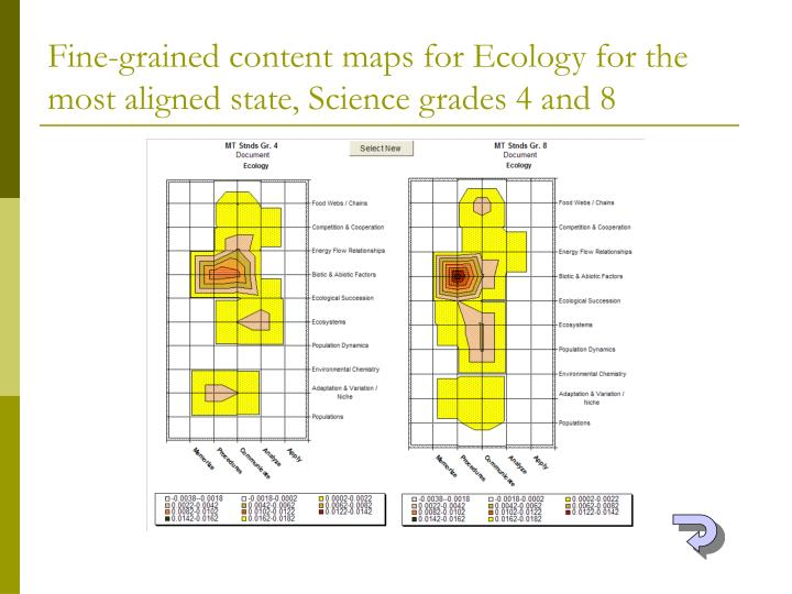 Fine-grained content maps for Ecology for the most aligned state, Science grades 4 and 8
