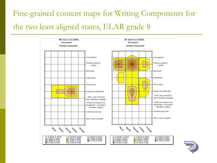 Fine-grained content maps for Writing Components for the two least aligned states, ELAR grade 8