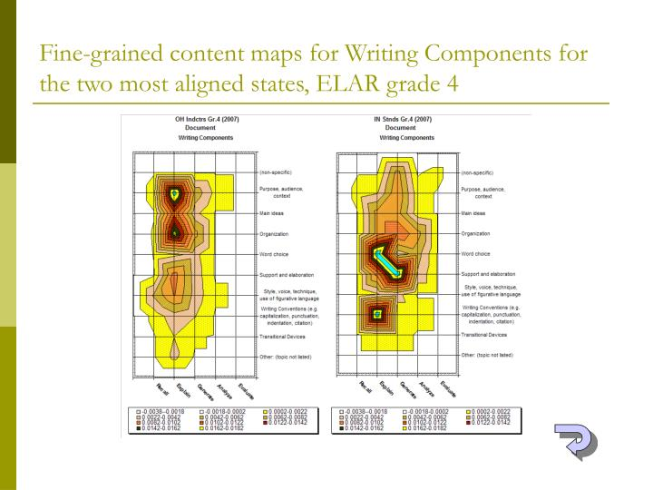 Fine-grained content maps for Writing Components for the two most aligned states, ELAR grade 4