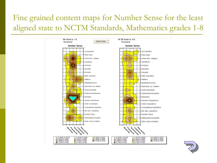 Fine grained content maps for Number Sense for the least aligned state to NCTM Standards, Mathematics grades 1-8