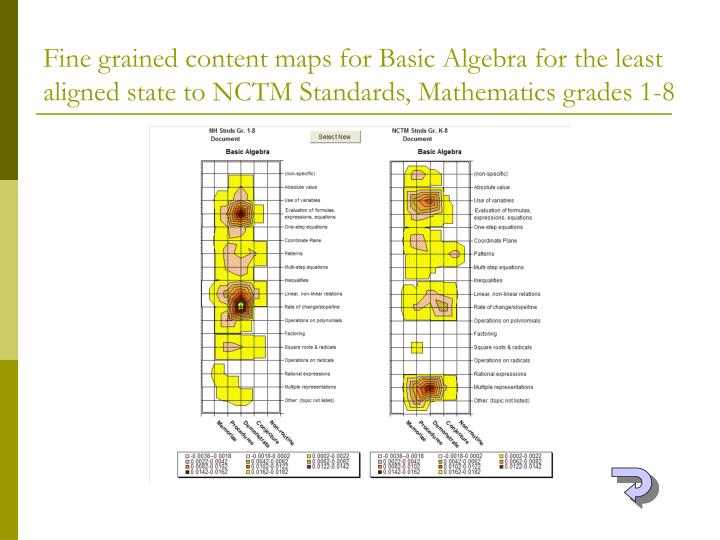 Fine grained content maps for Basic Algebra for the least aligned state to NCTM Standards, Mathematics grades 1-8