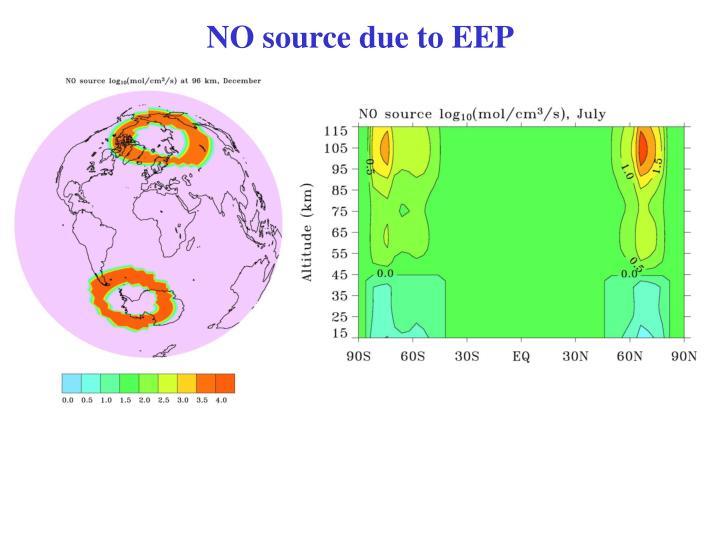 NO source due to EEP