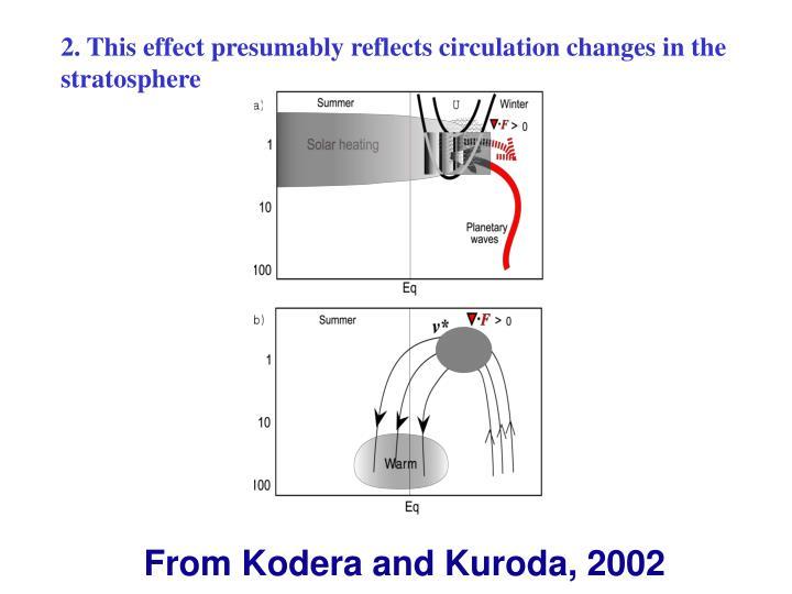 From Kodera and Kuroda, 2002