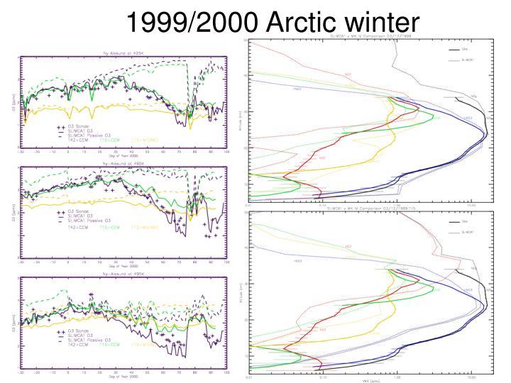 1999/2000 Arctic winter