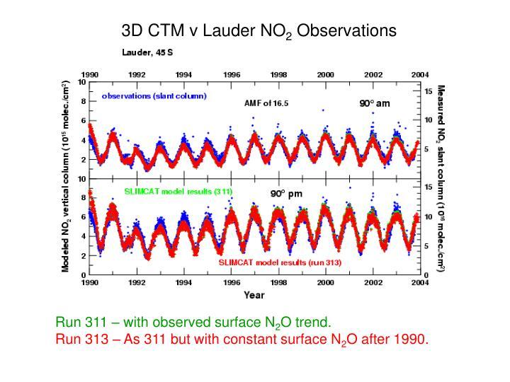 3D CTM v Lauder NO