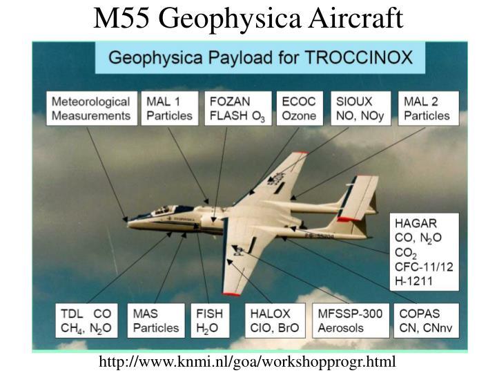 M55 Geophysica Aircraft