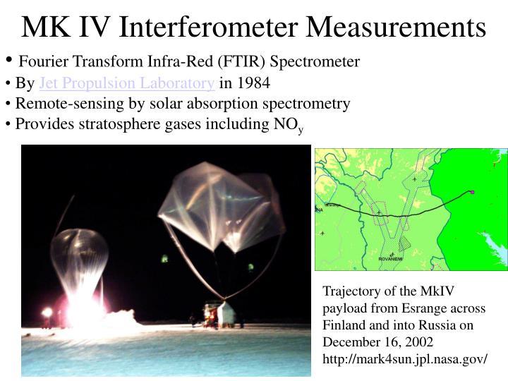 MK IV Interferometer Measurements