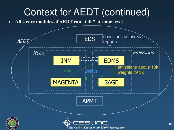 Context for AEDT (continued)