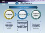 digitizarea