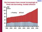 but borrowers have moved increasingly to fixed rate borrowing funded offshore1