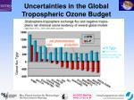 uncertainties in the global tropospheric ozone budget