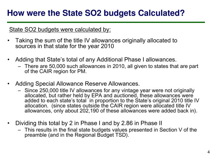 How were the State SO2 budgets Calculated?
