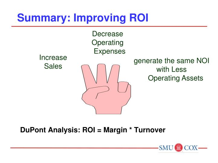 Summary: Improving ROI