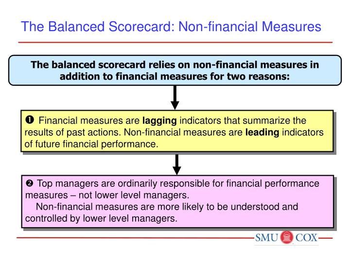Financial measures are
