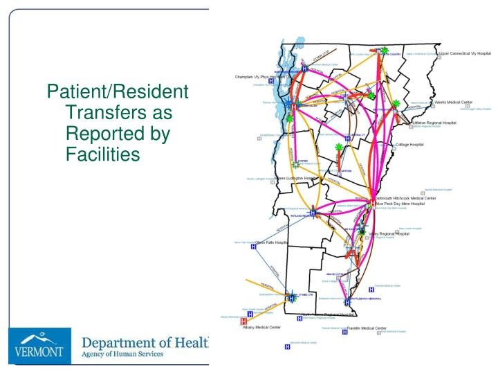 Patient/Resident Transfers as Reported by Facilities