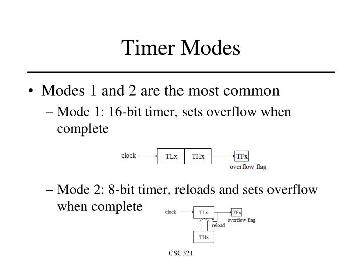 Timer Modes