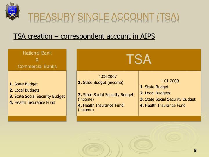 Treasury Single Account (TSA)