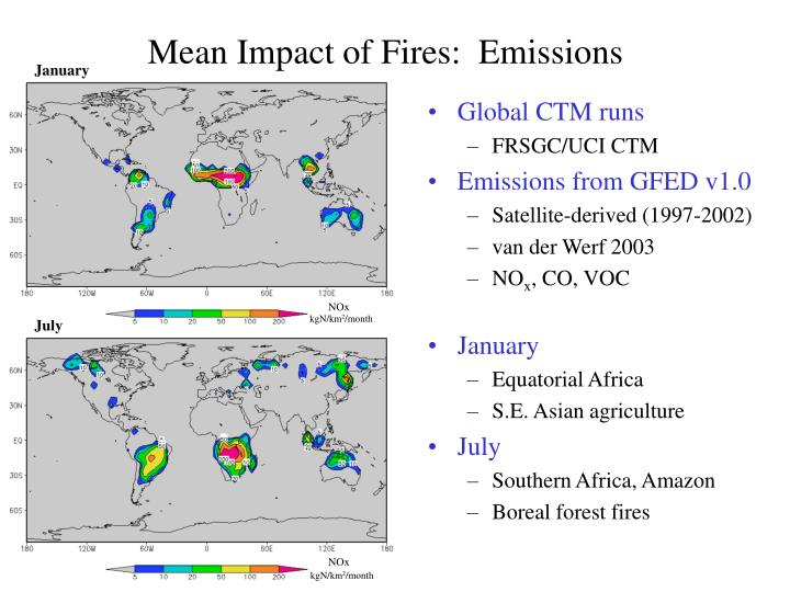 Mean Impact of Fires:  Emissions