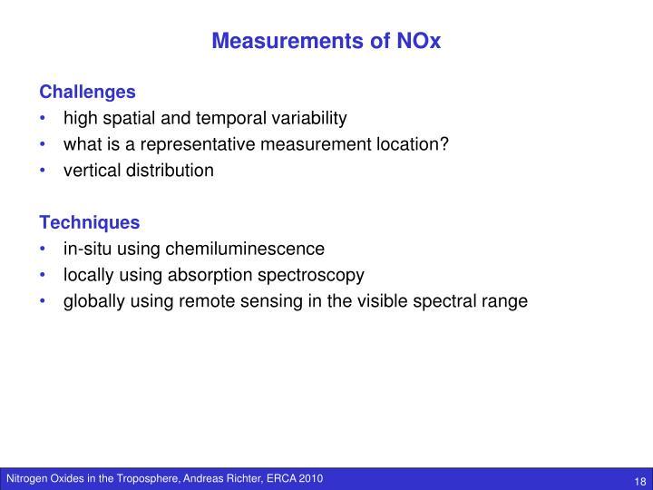 Measurements of NOx