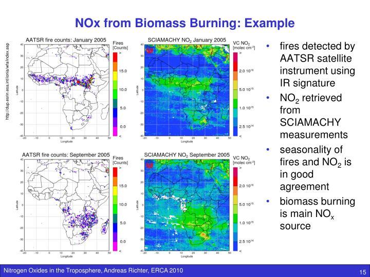 NOx from Biomass Burning: Example