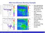 nox from biomass burning example