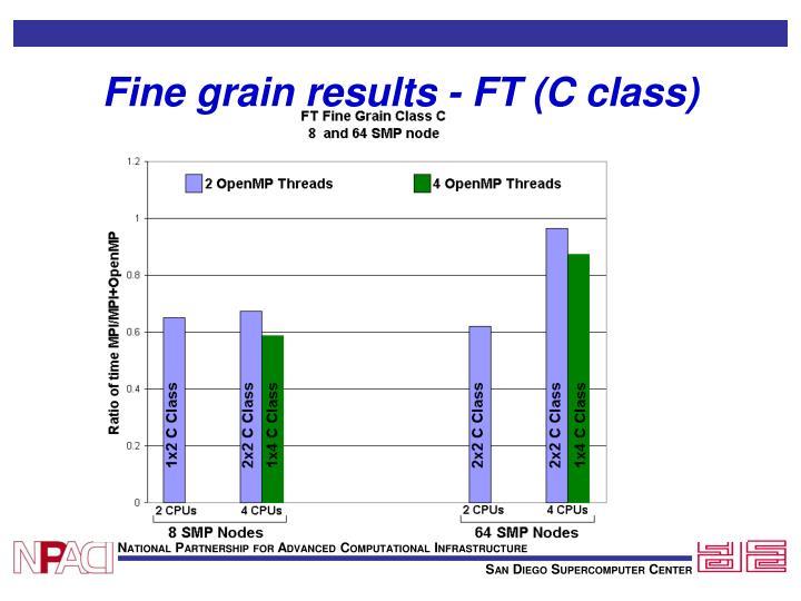 Fine grain results - FT (C class)