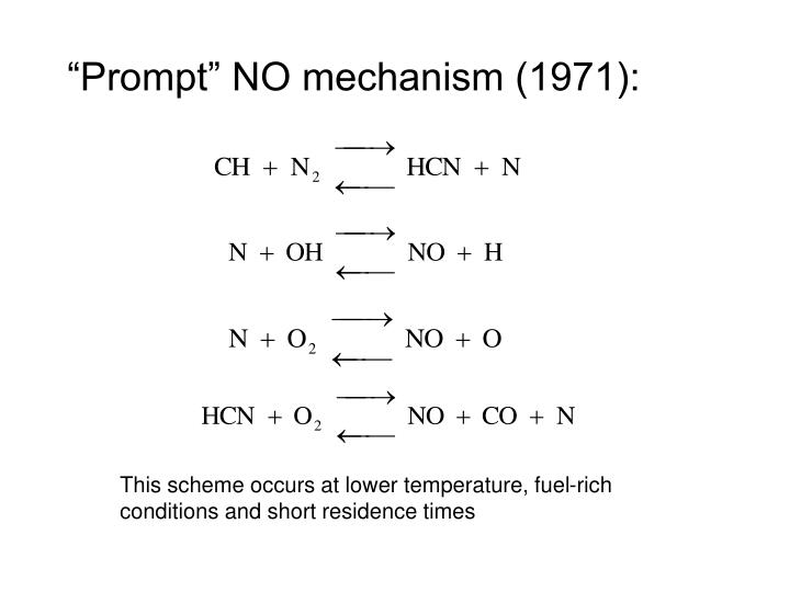 """Prompt"" NO mechanism (1971):"
