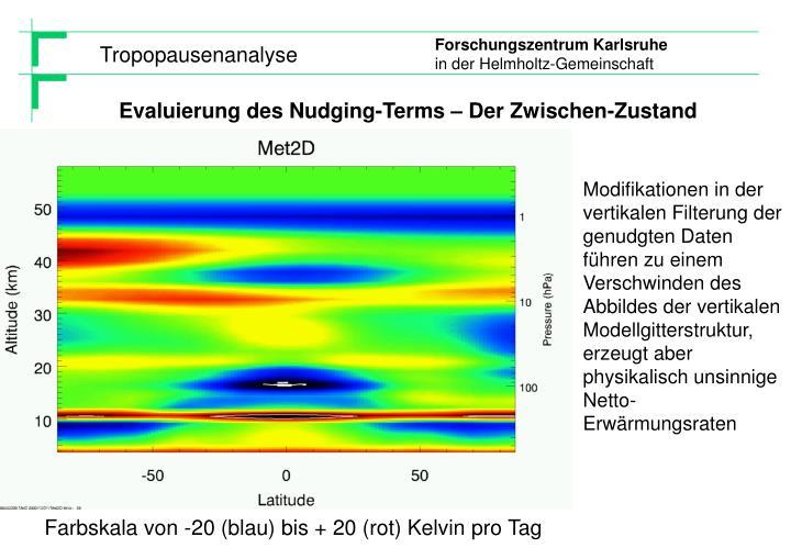 Evaluierung des Nudging-Terms – Der Zwischen-Zustand
