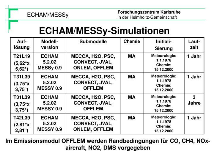 ECHAM/MESSy