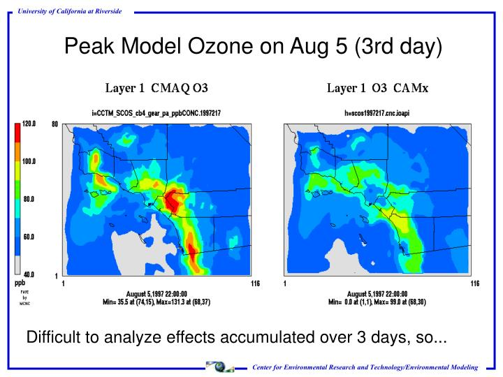 Peak Model Ozone on Aug 5 (3rd day)
