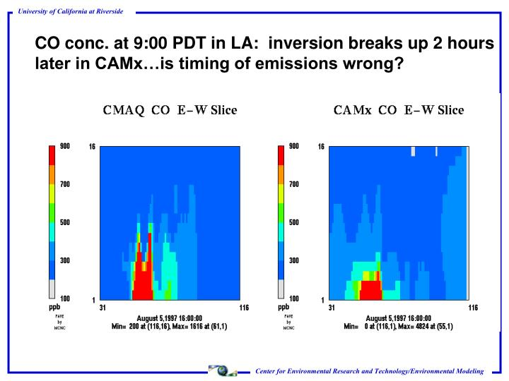 CO conc. at 9:00 PDT in LA:  inversion breaks up 2 hours
