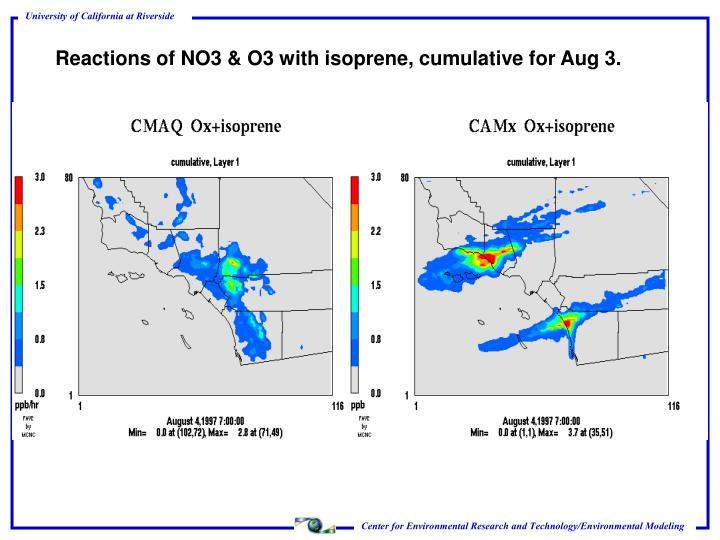 Reactions of NO3 & O3 with isoprene, cumulative for Aug 3.