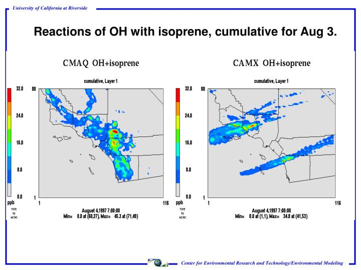 Reactions of OH with isoprene, cumulative for Aug 3.
